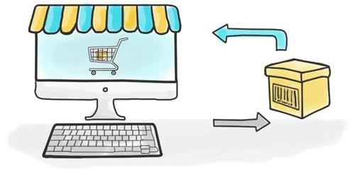 شاخص های ارزشمند ارزیابی فروش مجدد به مشتریان قبلی