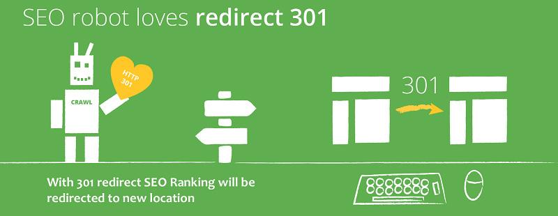 ریدایرکت 301 چیست؟ و چه زمانی باید از آن استفاده کنید؟